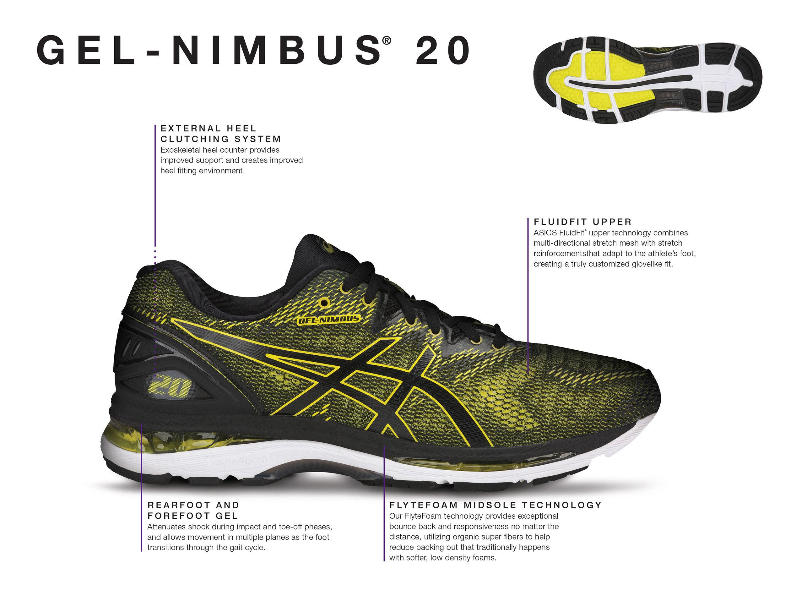 franja Mismo Cambios de  Track Shack - Staff Shoe Review: ASICS Gel Nimbus 20